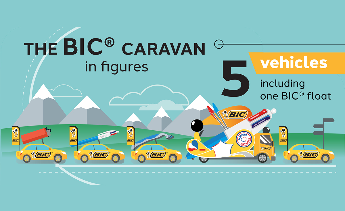 bic vehicles on the tour de france