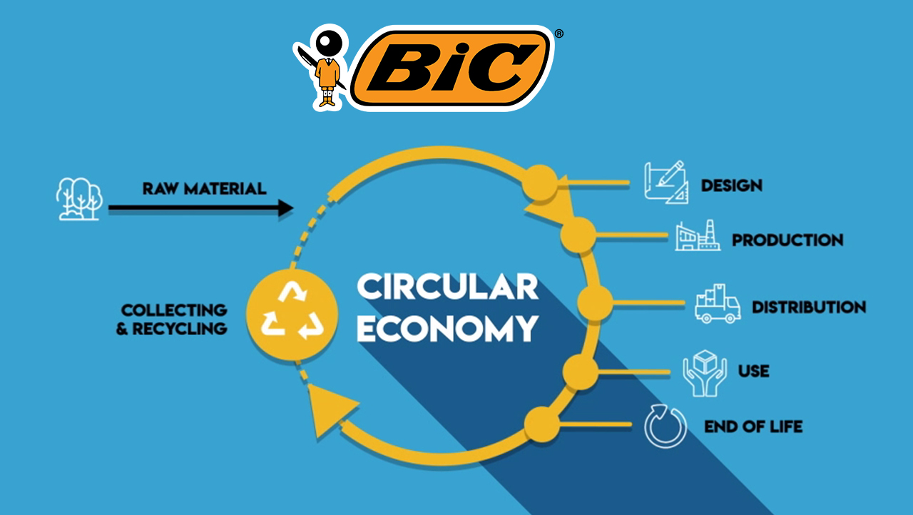 BIC logo with a diagram of the circular economy